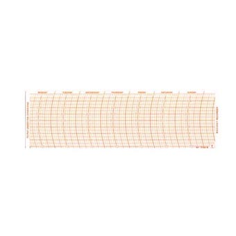 Replacment Barograph MILLIBAR charts for 410-C (2 year supply)